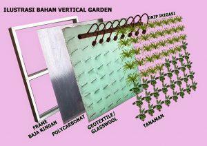 cara-membuat-vertical-garden